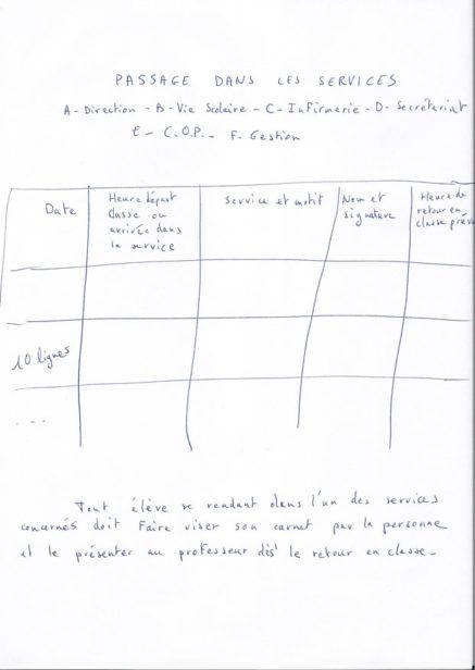 Page brouillon pour carnet de liaison